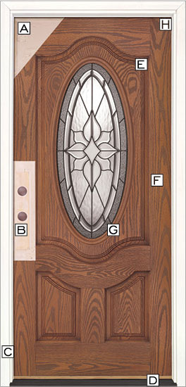 ENHANCED APPEARANCE & Exterior Door Features \u2013 Fiberglass Exterior Doors \u0026 Wood Interior ...